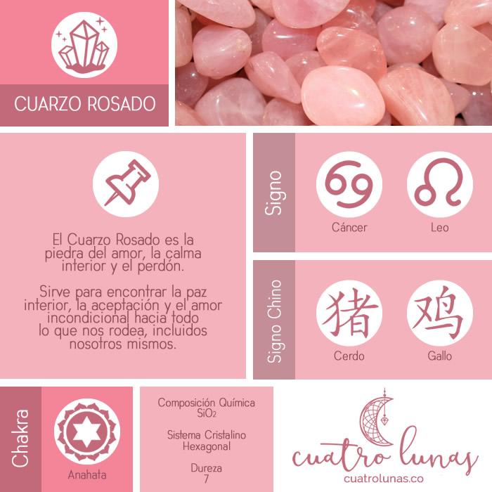 Infografia Cuarzo Rosado