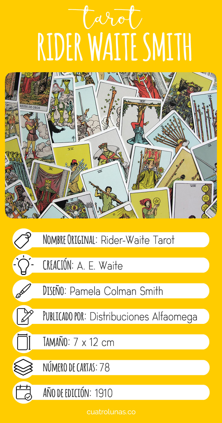 Infografia Rider Waite Smith Tarot