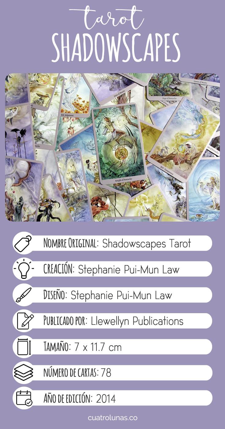 Infografia Shadowscapes Tarot