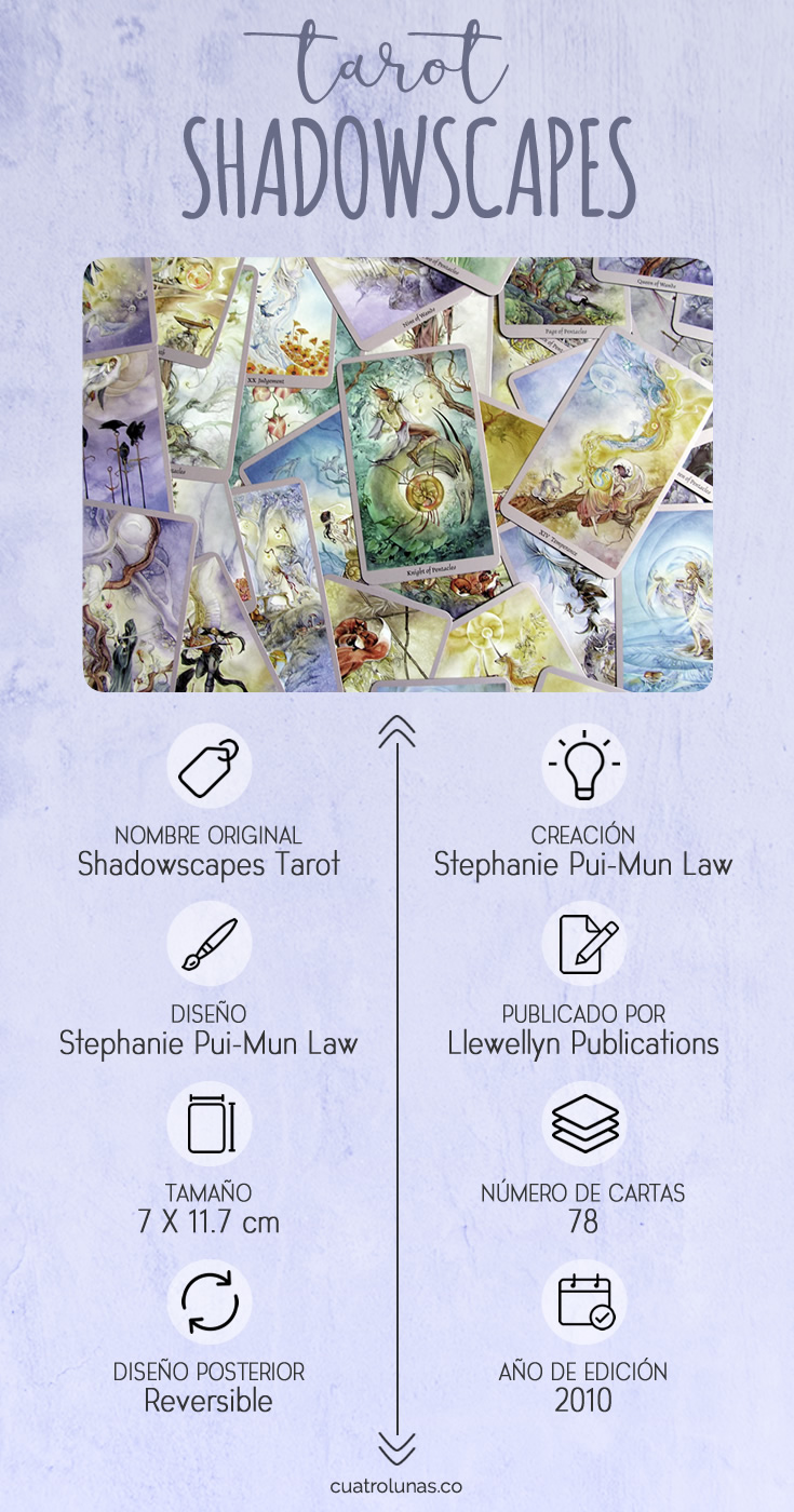 Infografia Tarot Shadowscapes