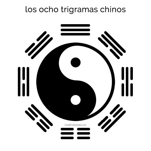 ocho trigramas chinos