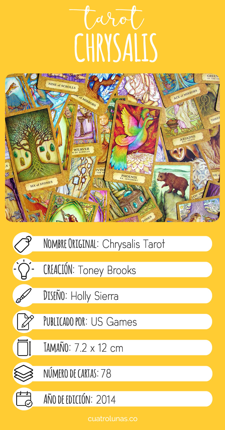 Infografia Chrysalis Tarot