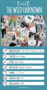 Infografia The Wild Unknown Tarot