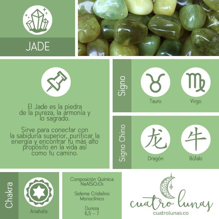 Infografia Jade