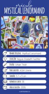 Infografia Oraculo Mystical Lenormand