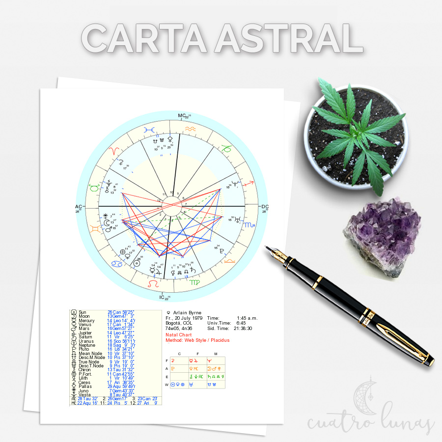 Carta Astral Online
