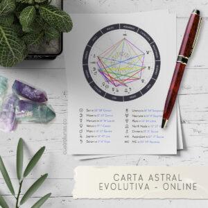 Carta Astral Evolutiva Online Cuatro Lunas