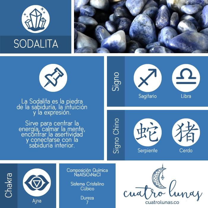 Infografia Sodalita