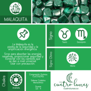 Infografia Malaquita
