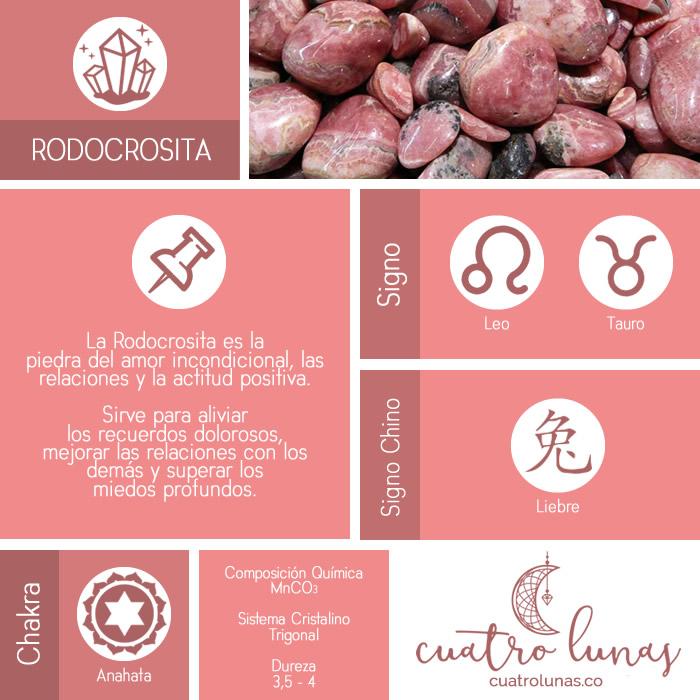 Infografia Rodocrosita