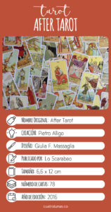 Infografia After Tarot