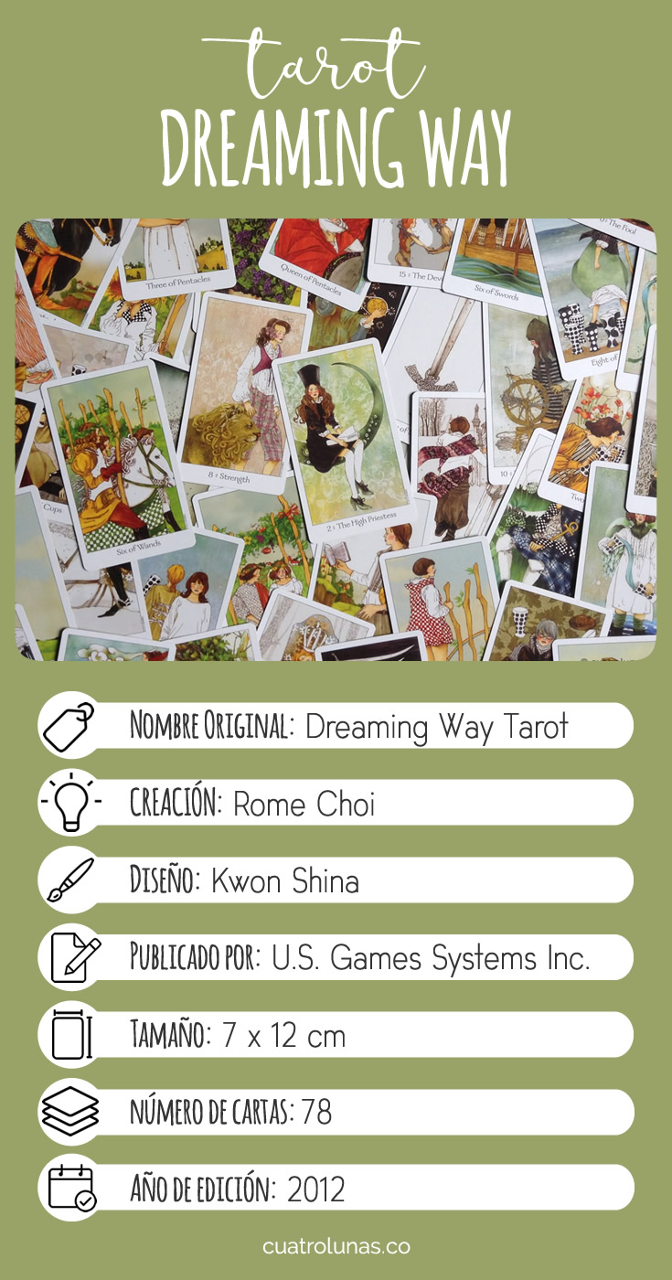 Infografia Tarot Dreaming Way
