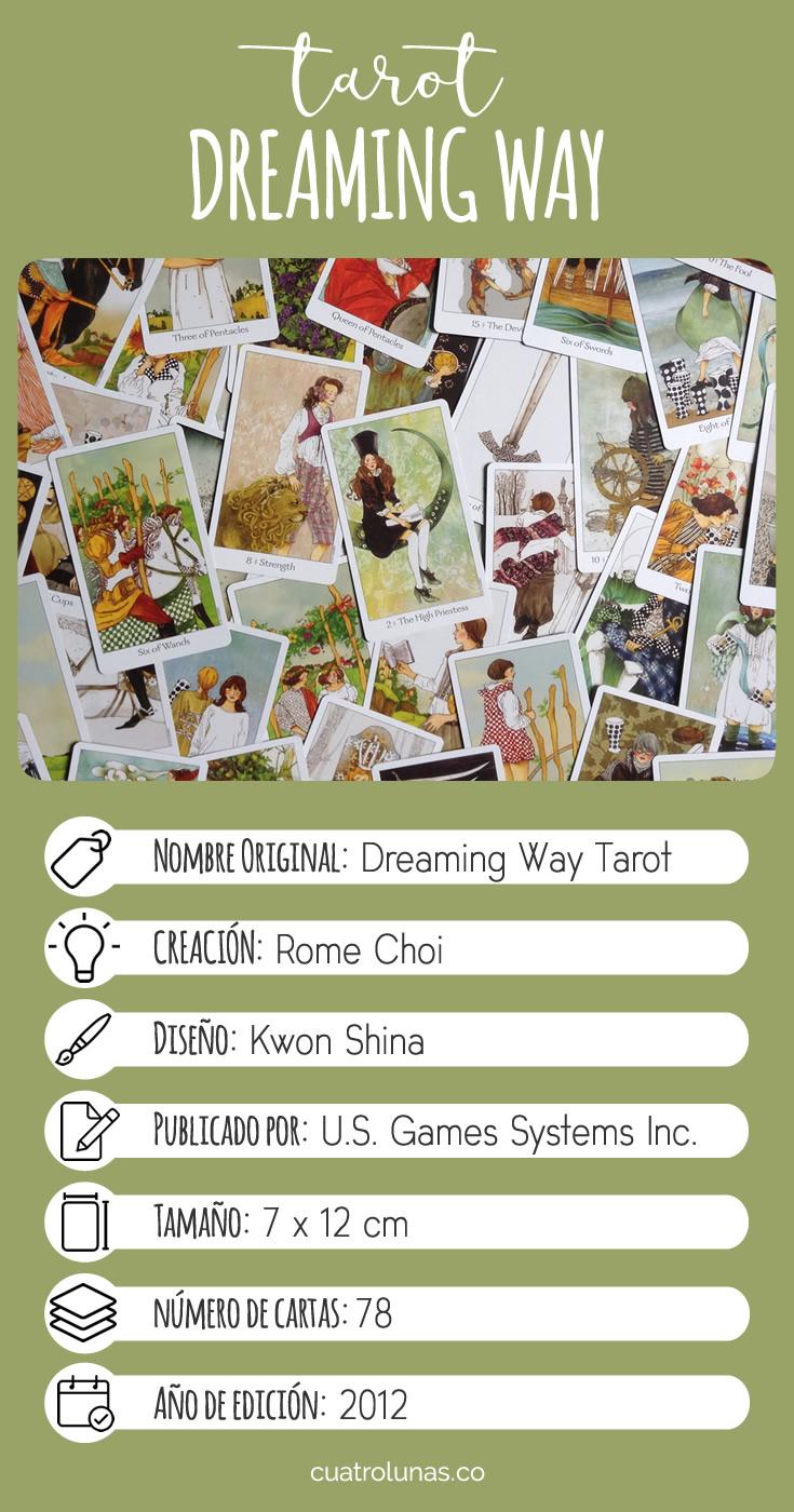 Infografia Tarot Dreaming Way