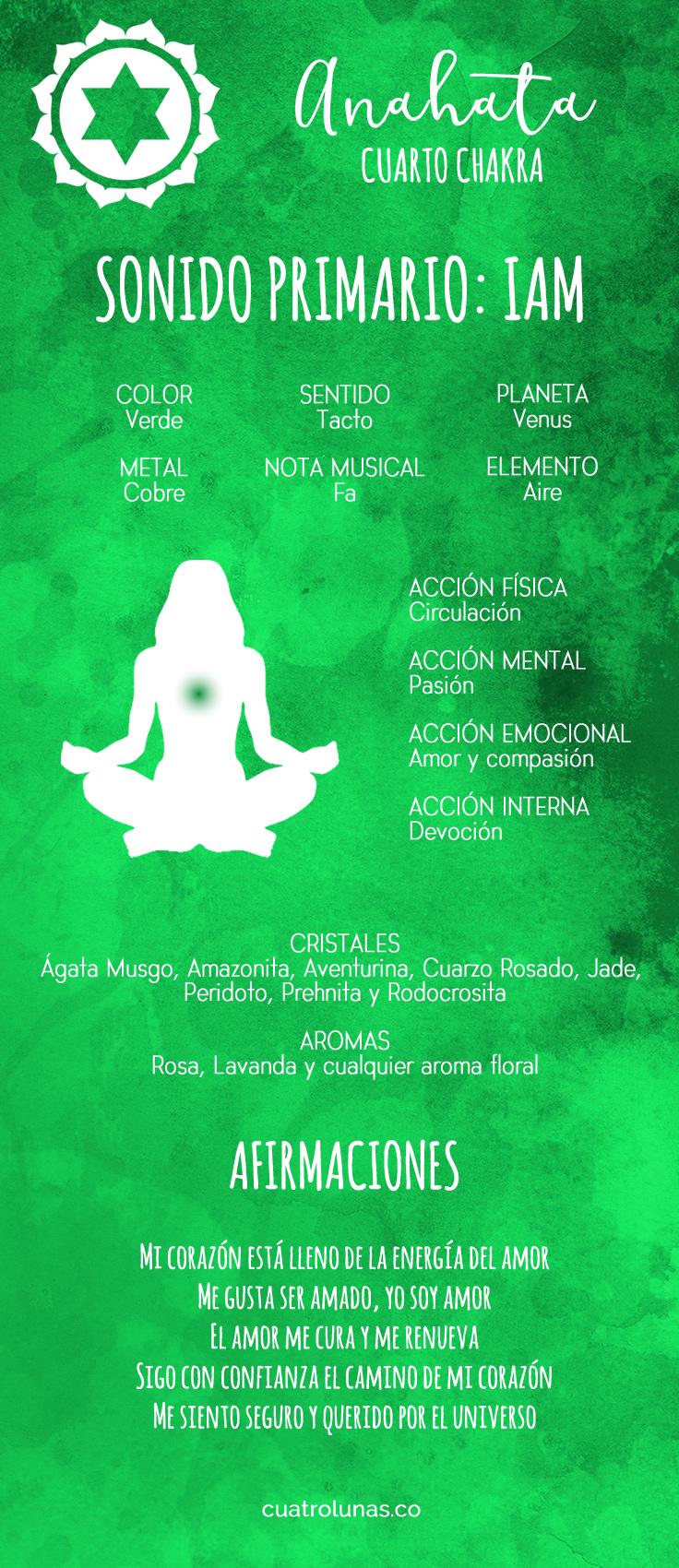 Cómo armonizar el cuarto chakra – Anahata | Cuatro Lunas