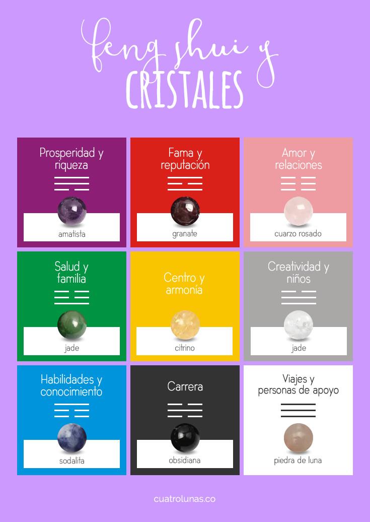 Infografia Feng Shui y Cristales