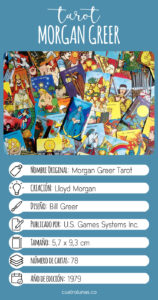 Infografia Tarot Morgan Greer
