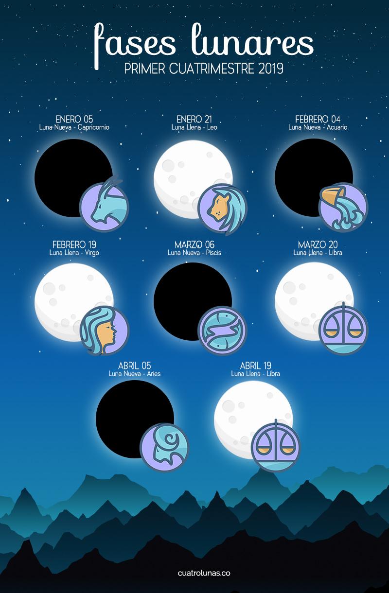 Magia Lunar Info 2019