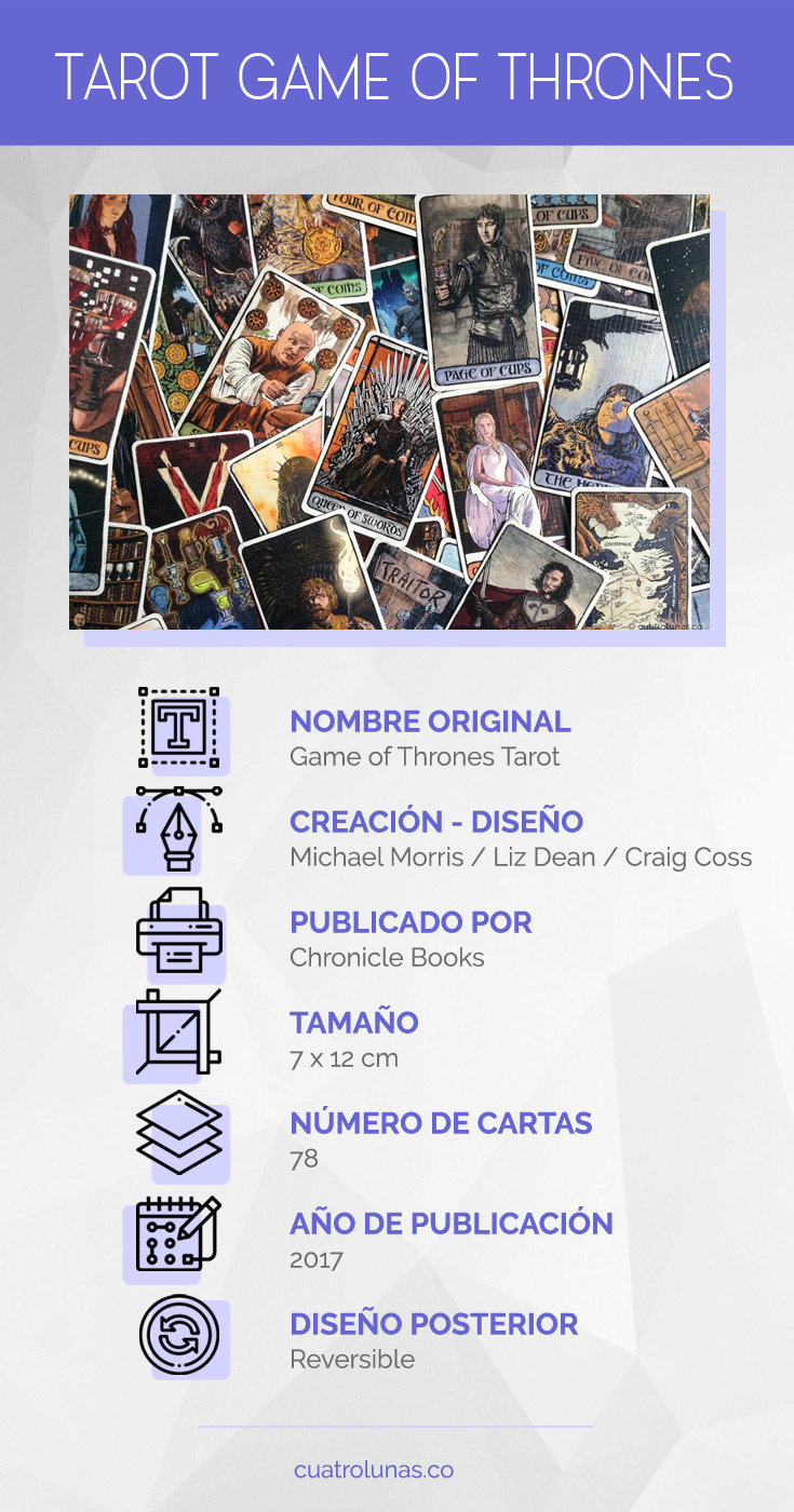 Infografia Tarot Game Of Thrones