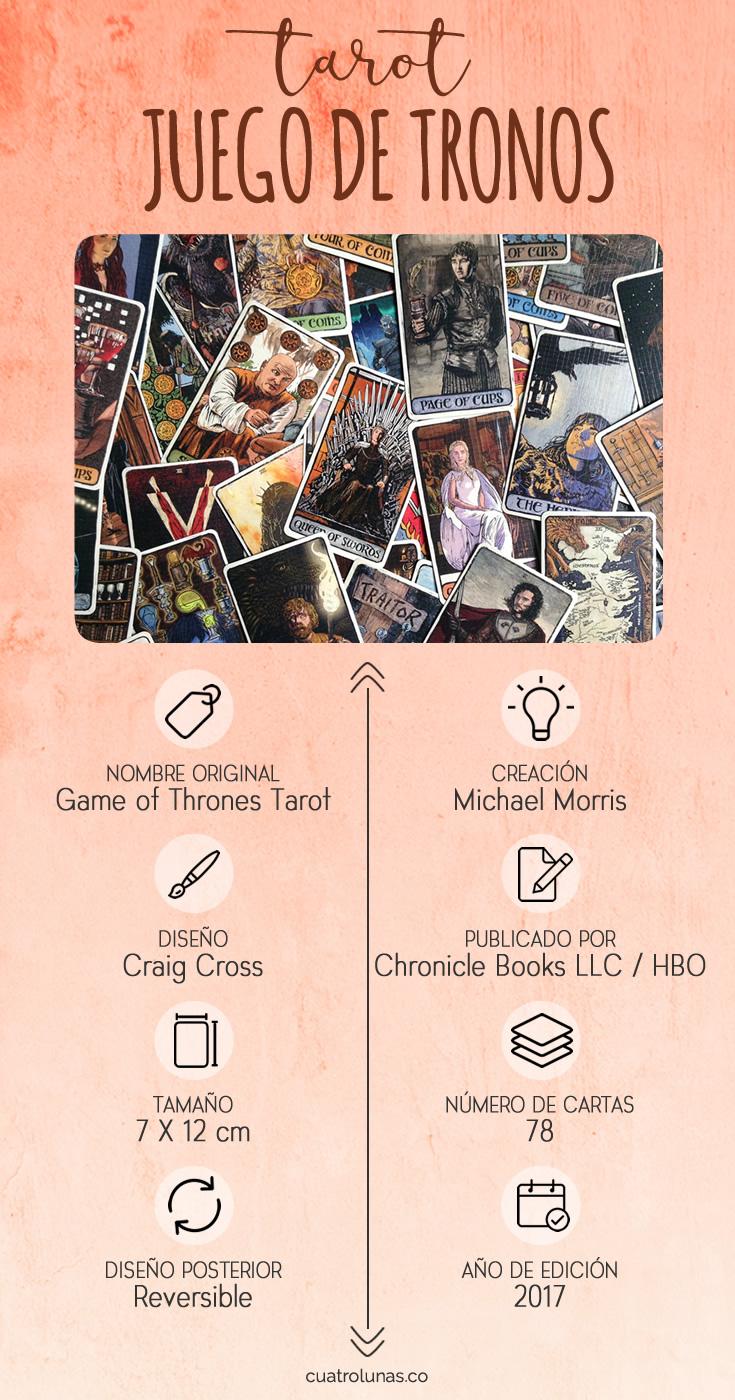 Infografia Tarot Juego de Tronos