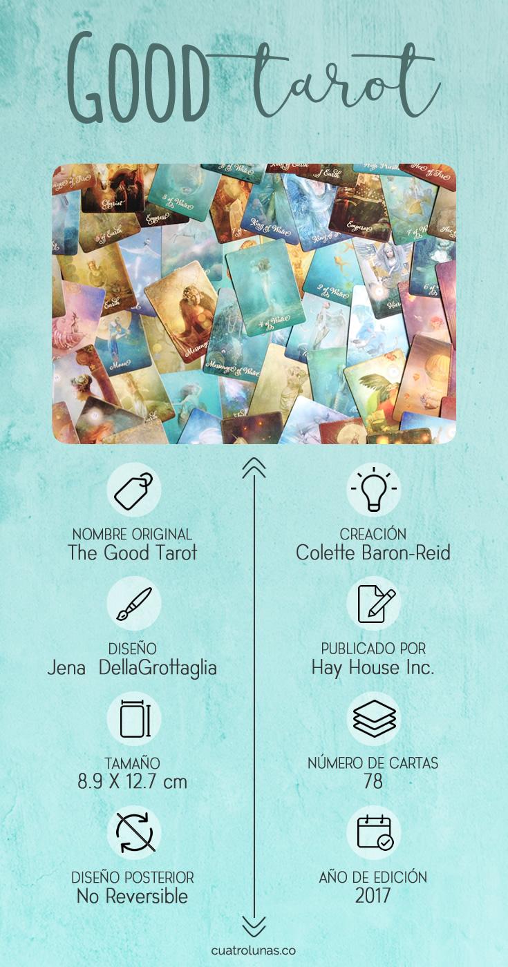 Infografia The Good Tarot