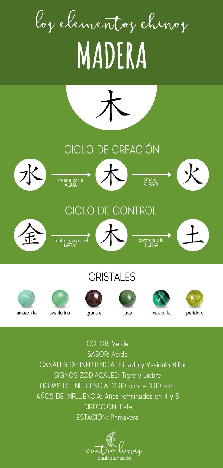 elemento chino madera