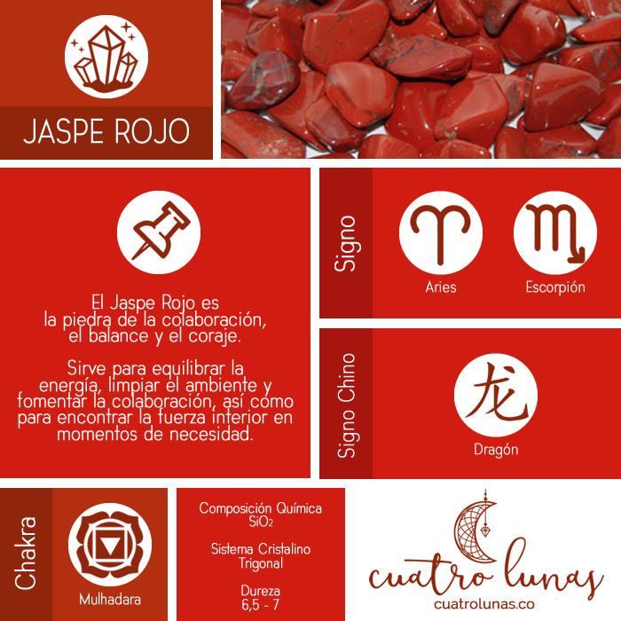 Infografia Jaspe Rojo