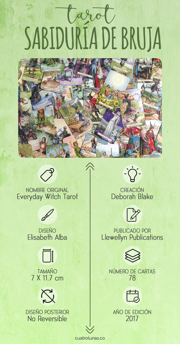 Infografia Tarot Sabiduria de Bruja