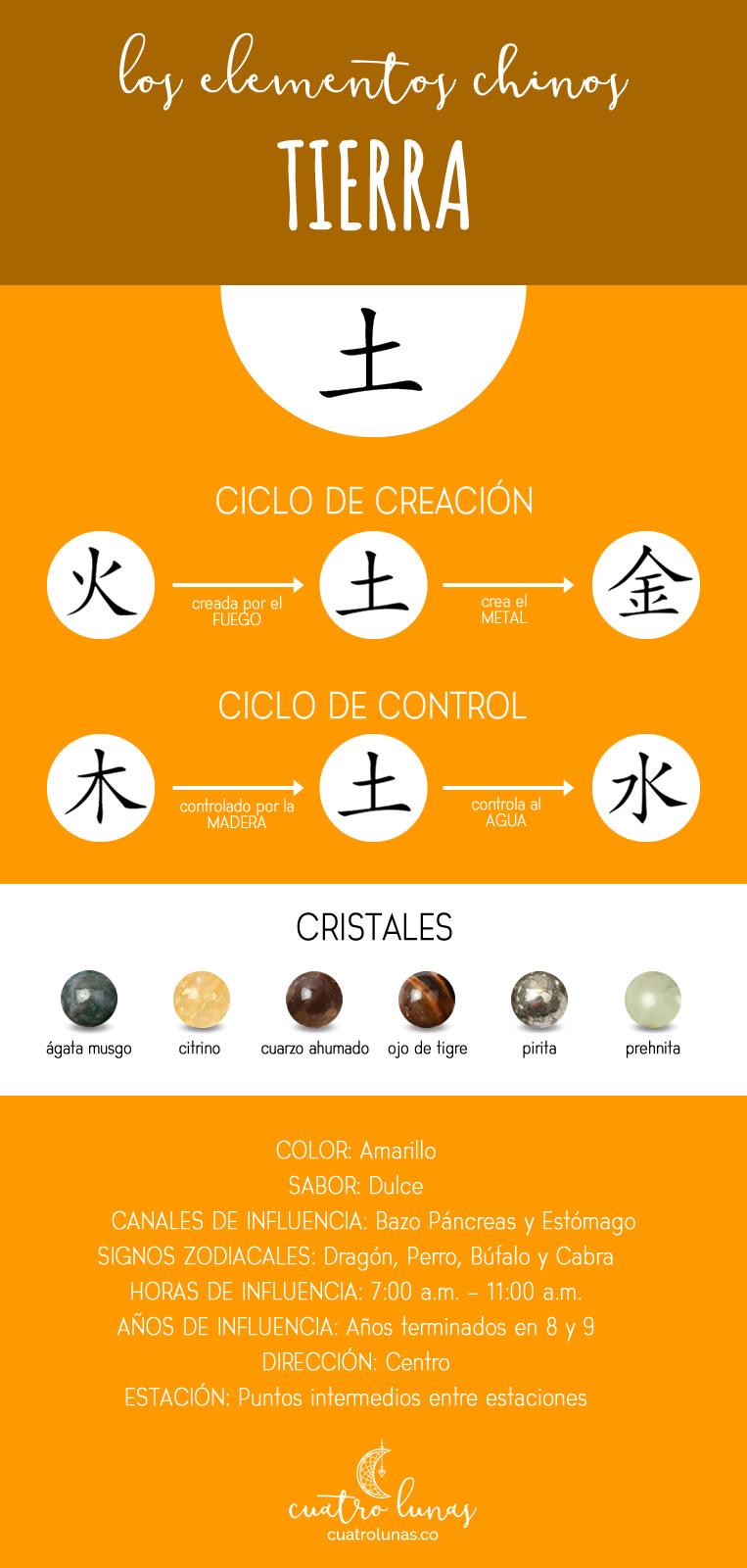 elementos chinos info tierra