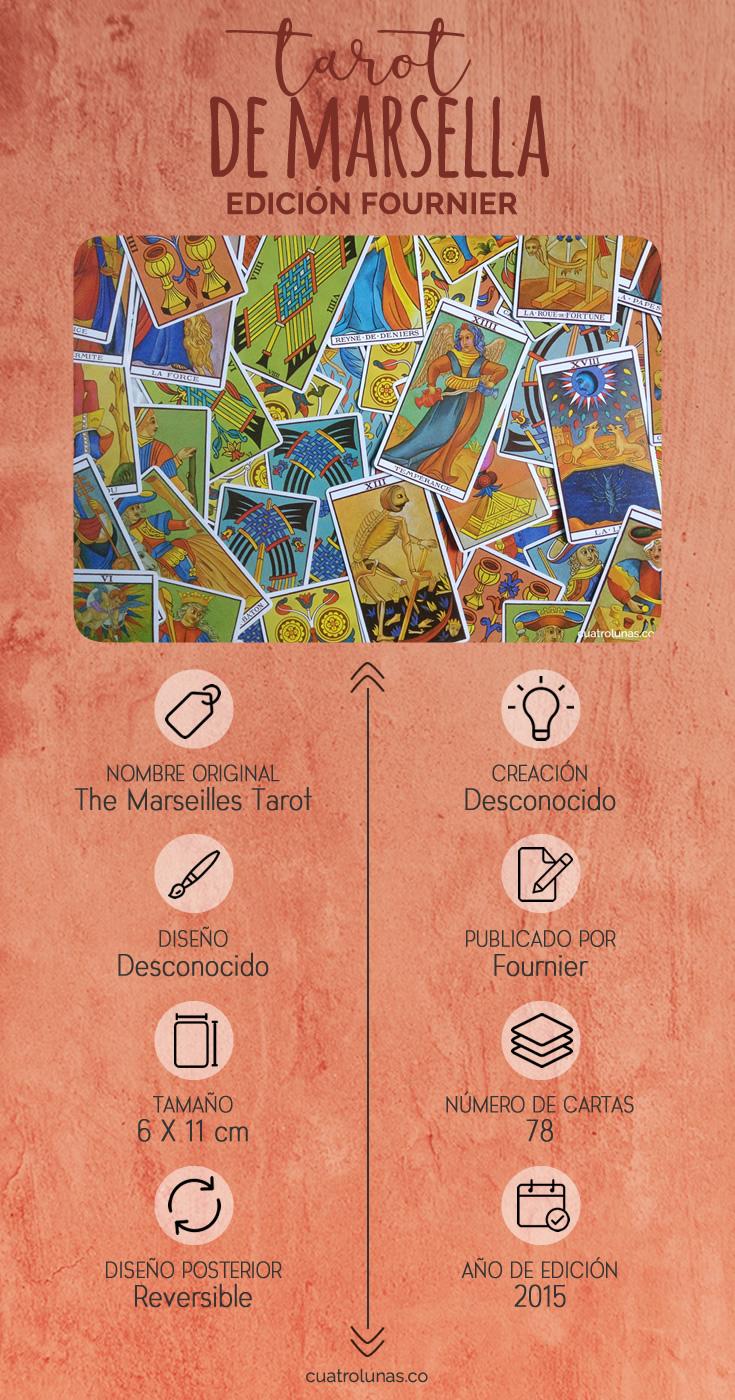 Infografia Tarot Marsella Fournier