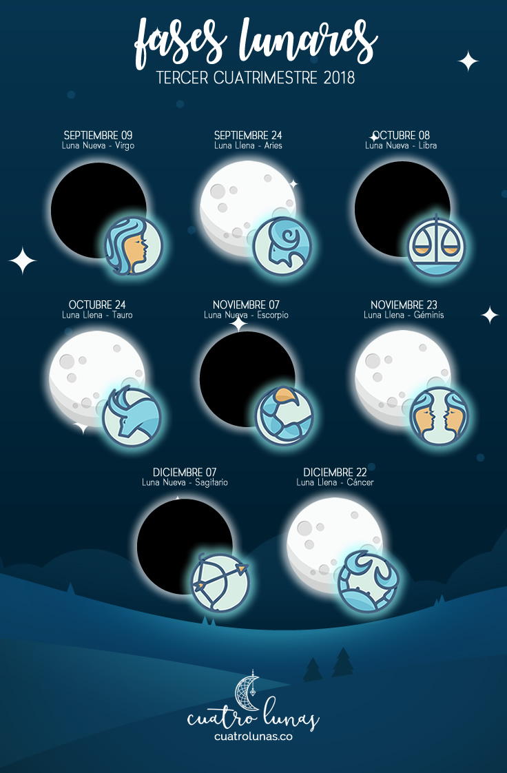 magia lunar fases 2018 03