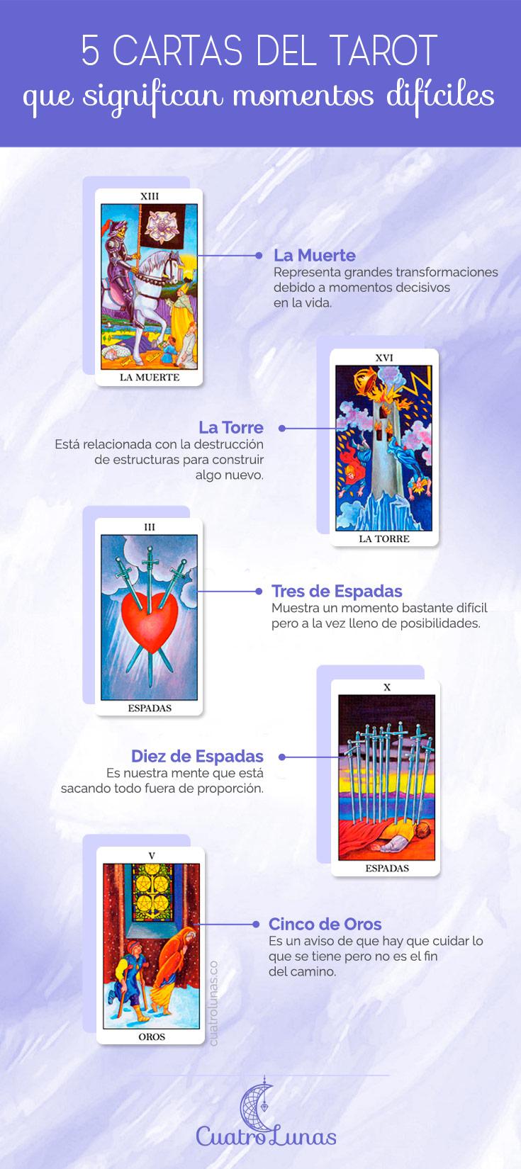 5 Cartas Dificiles del Tarot