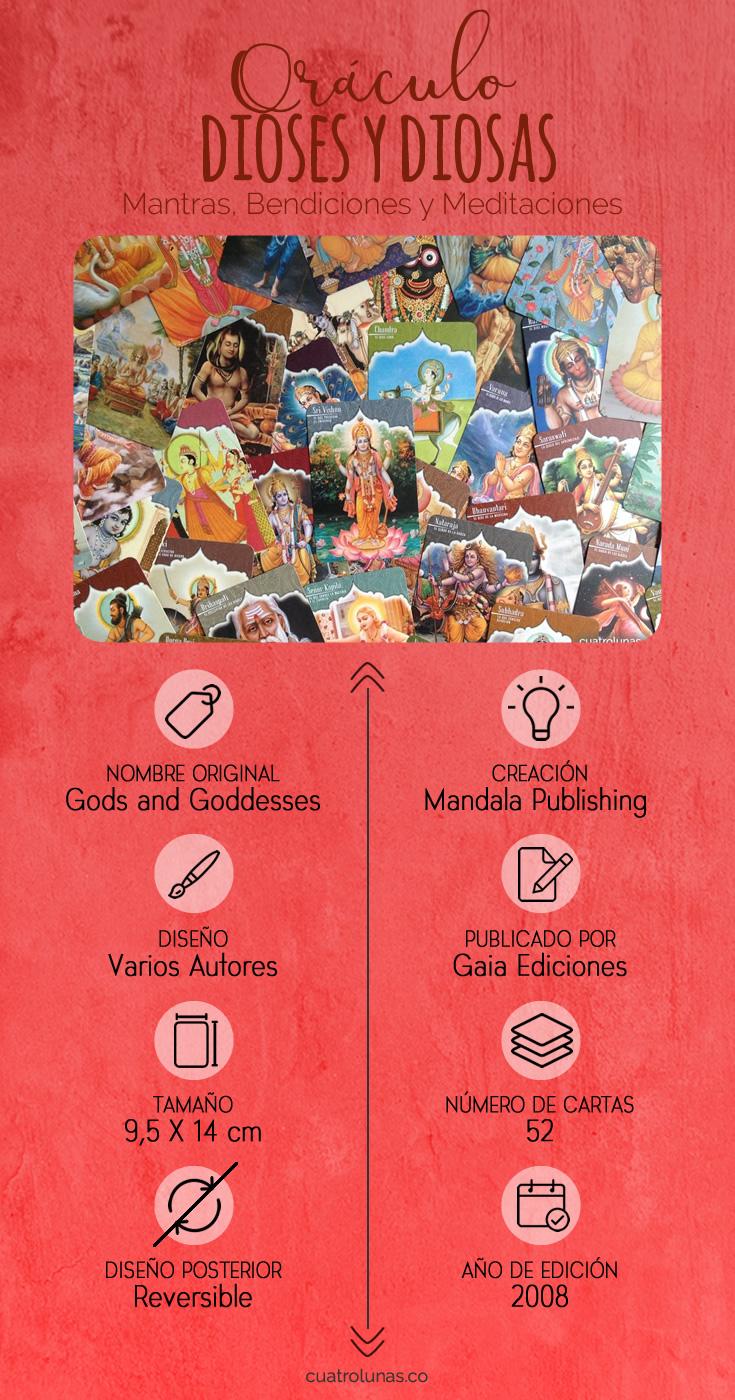 Infografia Oraculo Dioses y Diosas
