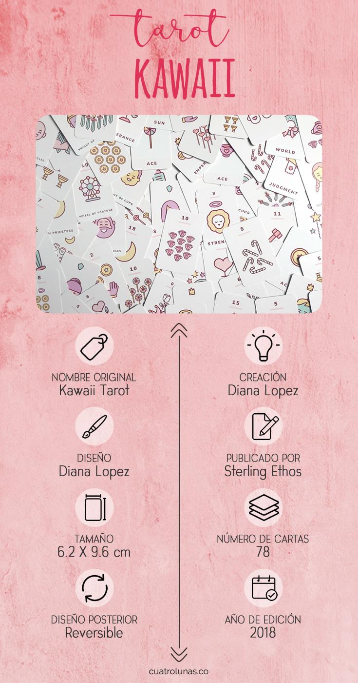 Infografia Kawaii Tarot