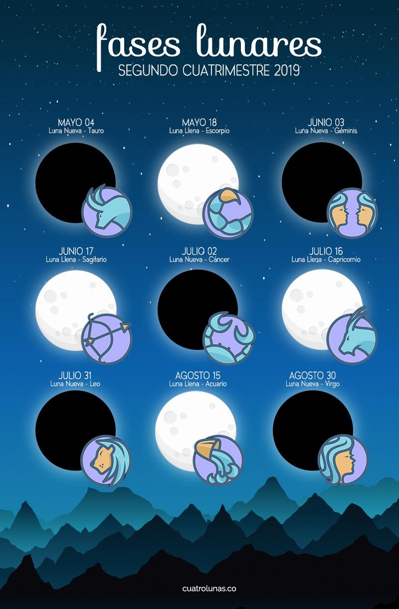 Magia Lunar Segundo Cuatrimestre 2019
