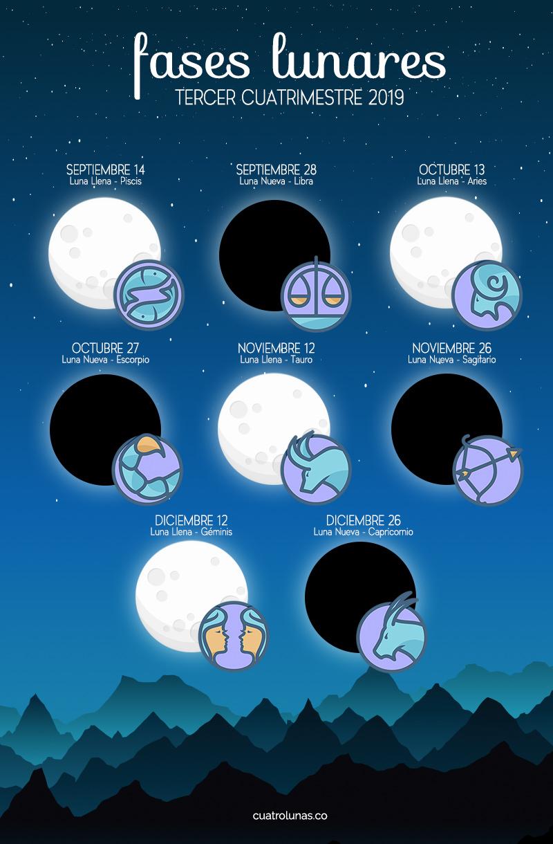 Fases Lunares 2019