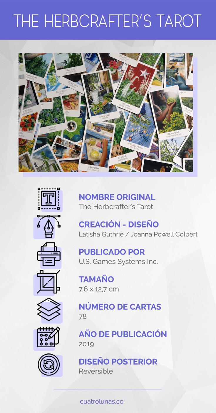Infografía The Herbcrafter's Tarot