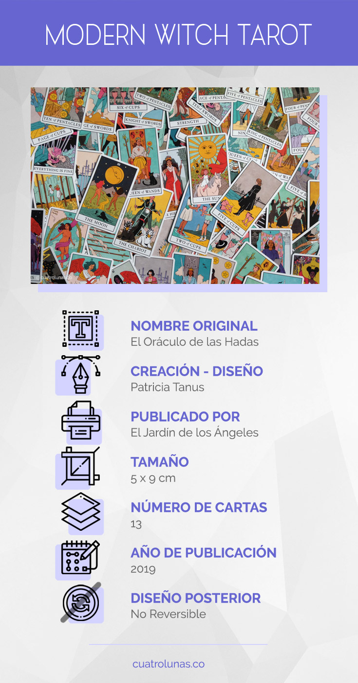 Info Modern Witch Tarot