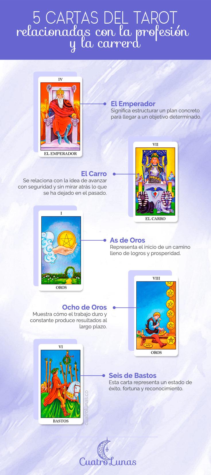 5 Cartas Tarot Profesion y Carrera